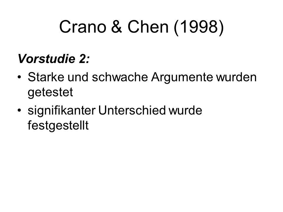 Crano & Chen (1998) Vorstudie 2: Starke und schwache Argumente wurden getestet signifikanter Unterschied wurde festgestellt