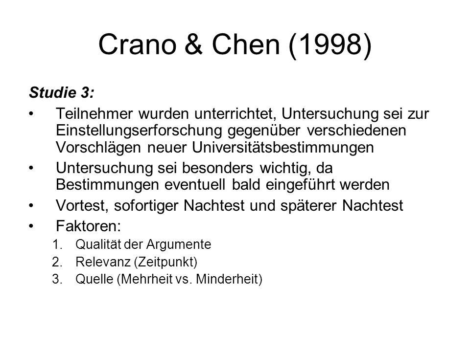 Crano & Chen (1998) Studie 3: Teilnehmer wurden unterrichtet, Untersuchung sei zur Einstellungserforschung gegenüber verschiedenen Vorschlägen neuer U