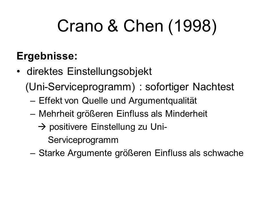 Crano & Chen (1998) Ergebnisse: direktes Einstellungsobjekt (Uni-Serviceprogramm) : sofortiger Nachtest –Effekt von Quelle und Argumentqualität –Mehrh