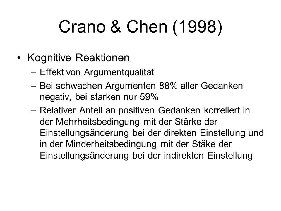 Crano & Chen (1998) Kognitive Reaktionen –Effekt von Argumentqualität –Bei schwachen Argumenten 88% aller Gedanken negativ, bei starken nur 59% –Relat