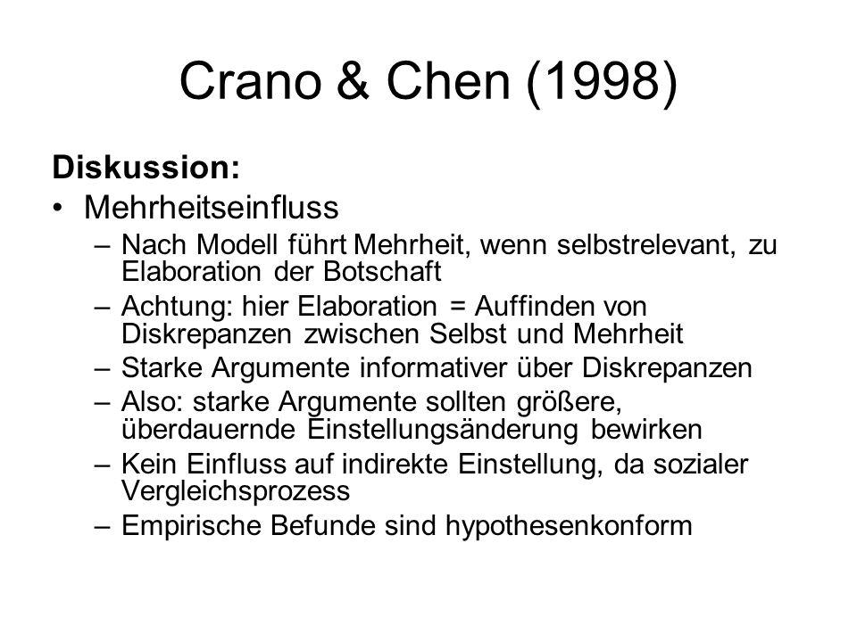 Crano & Chen (1998) Diskussion: Mehrheitseinfluss –Nach Modell führt Mehrheit, wenn selbstrelevant, zu Elaboration der Botschaft –Achtung: hier Elabor
