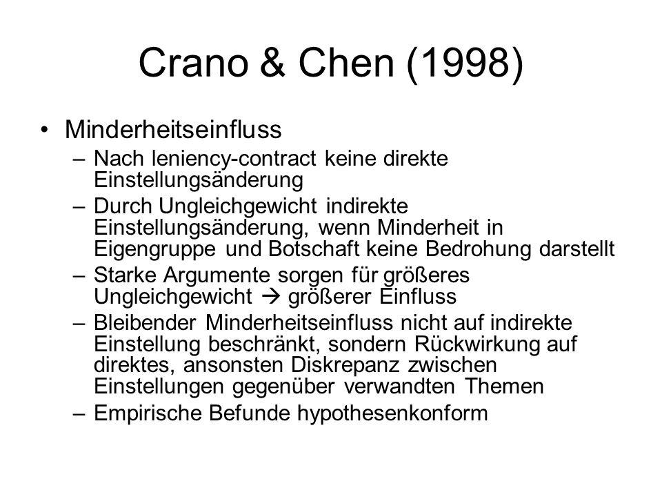 Crano & Chen (1998) Minderheitseinfluss –Nach leniency-contract keine direkte Einstellungsänderung –Durch Ungleichgewicht indirekte Einstellungsänderu