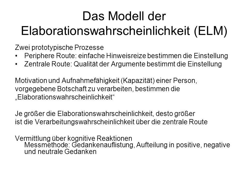 Das Modell der Elaborationswahrscheinlichkeit (ELM) Zwei prototypische Prozesse Periphere Route: einfache Hinweisreize bestimmen die Einstellung Zentr