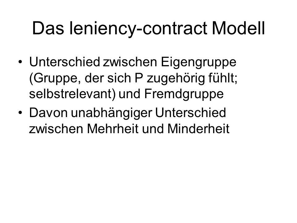Das leniency-contract Modell Unterschied zwischen Eigengruppe (Gruppe, der sich P zugehörig fühlt; selbstrelevant) und Fremdgruppe Davon unabhängiger