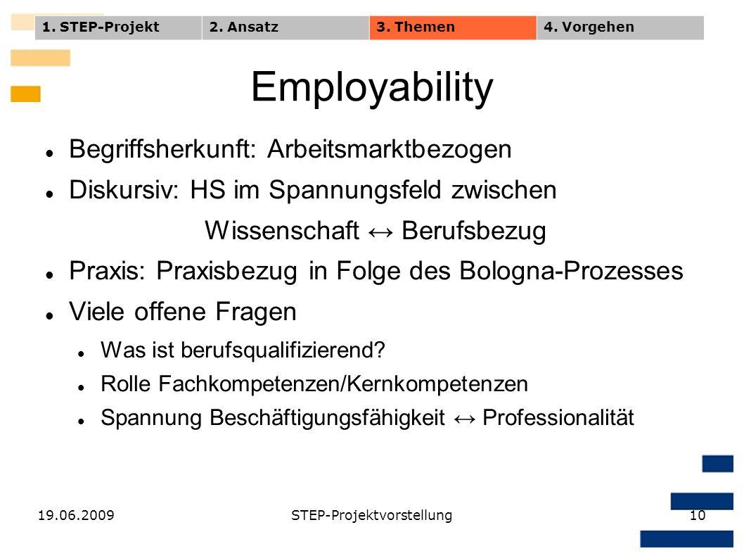 19.06.2009STEP-Projektvorstellung10 Employability Begriffsherkunft: Arbeitsmarktbezogen Diskursiv: HS im Spannungsfeld zwischen Wissenschaft Berufsbez