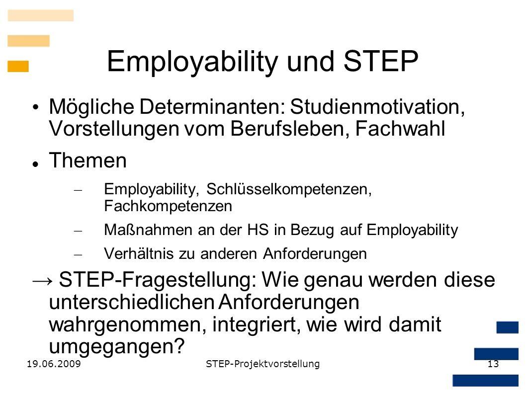 19.06.2009STEP-Projektvorstellung13 Employability und STEP Mögliche Determinanten: Studienmotivation, Vorstellungen vom Berufsleben, Fachwahl Themen –