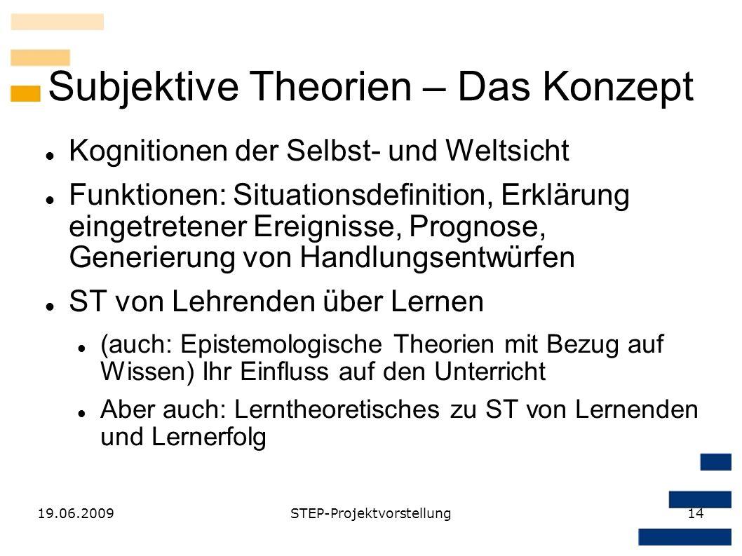 19.06.2009STEP-Projektvorstellung14 Subjektive Theorien – Das Konzept Kognitionen der Selbst- und Weltsicht Funktionen: Situationsdefinition, Erklärun