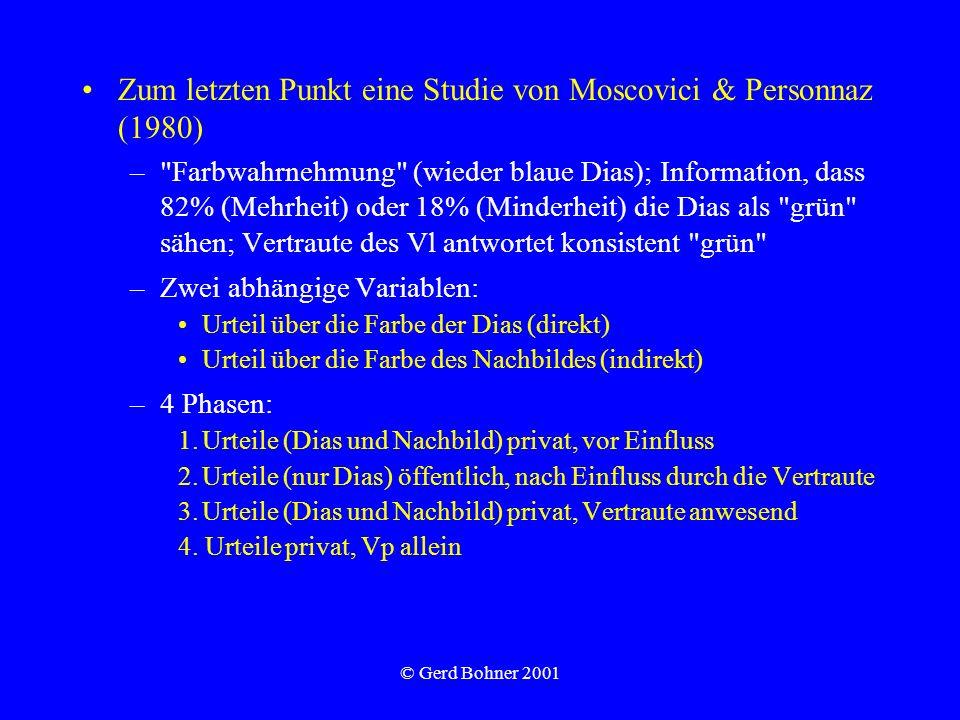© Gerd Bohner 2001 Zum letzten Punkt eine Studie von Moscovici & Personnaz (1980) –