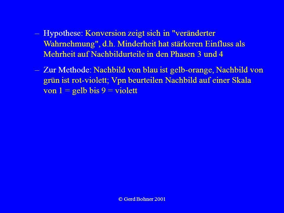 © Gerd Bohner 2001 –Hypothese: Konversion zeigt sich in