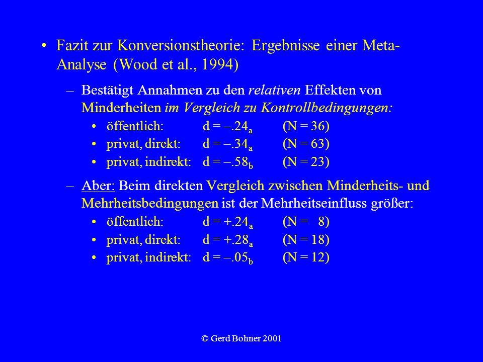 © Gerd Bohner 2001 Fazit zur Konversionstheorie: Ergebnisse einer Meta- Analyse (Wood et al., 1994) –Bestätigt Annahmen zu den relativen Effekten von