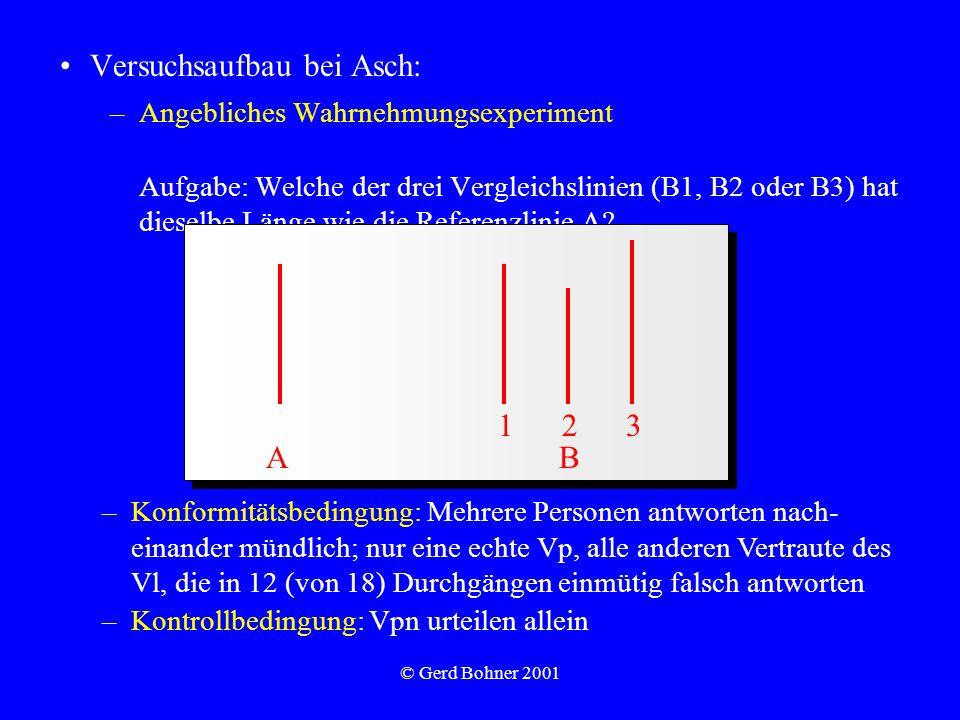 © Gerd Bohner 2001 Versuchsaufbau bei Asch: –Angebliches Wahrnehmungsexperiment Aufgabe: Welche der drei Vergleichslinien (B1, B2 oder B3) hat dieselb