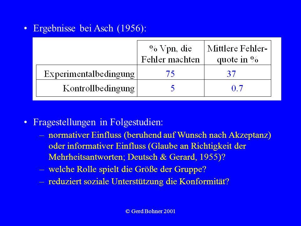 © Gerd Bohner 2001 Ergebnisse im Überblick: –informativer Einfluss spielt eine Rolle: Effekt stärker, je mehr neutrale Durchgänge zuvor (DiVesta, 1959) –aber normativer Einfluss ist bedeutsamer: Effekt stärker bei öffentlicher als bei privater Urteilsabgabe (Allen, 1965) Effekt stärker in kollektivistischen als in individualistischen Kulturen; in USA kleinere Effekte in jüngerer Zeit (Bond & Smith, 1996) –Konformität wächst (in Grenzen) mit Größe der Mehrheit Asch (1951): gebremster Zuwachs, Max.