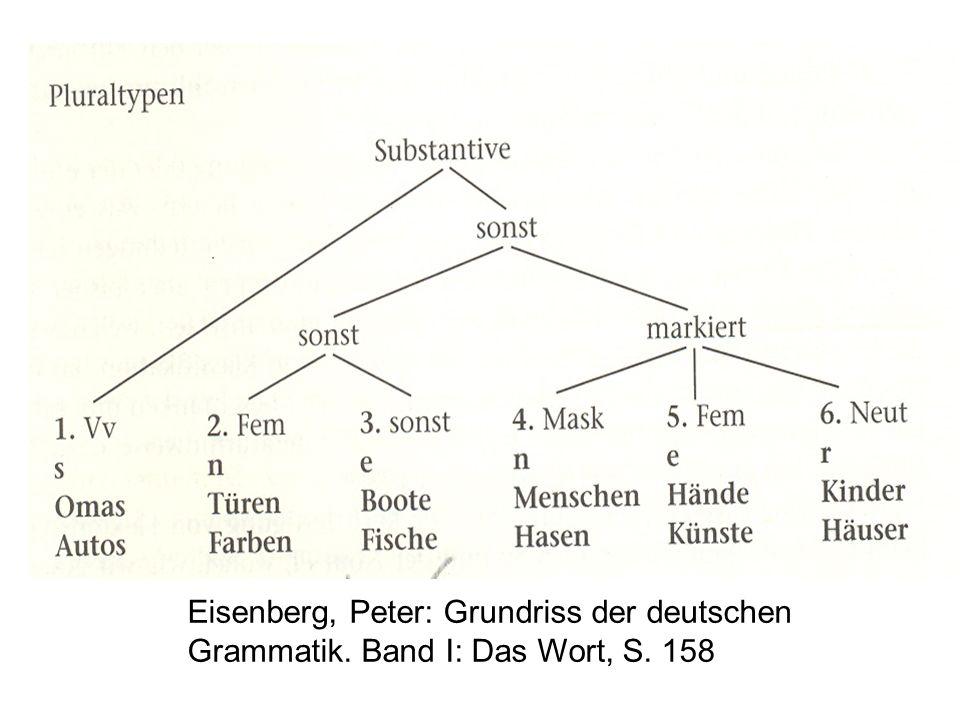 Eisenberg, Peter: Grundriss der deutschen Grammatik. Band I: Das Wort, S. 158