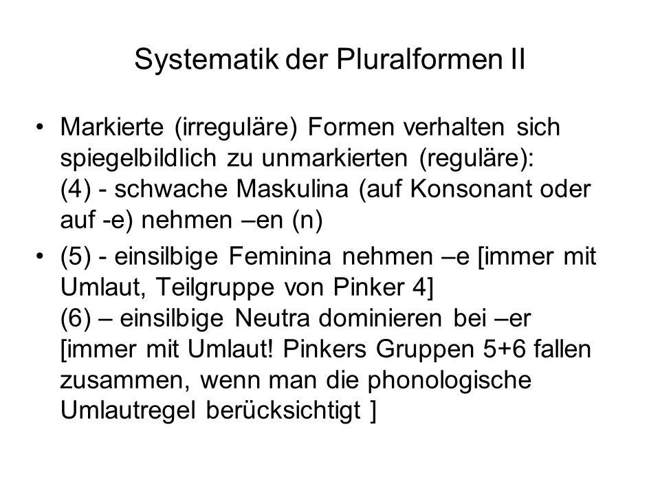 Systematik der Pluralformen II Markierte (irreguläre) Formen verhalten sich spiegelbildlich zu unmarkierten (reguläre): (4) - schwache Maskulina (auf Konsonant oder auf -e) nehmen –en (n) (5) - einsilbige Feminina nehmen –e [immer mit Umlaut, Teilgruppe von Pinker 4] (6) – einsilbige Neutra dominieren bei –er [immer mit Umlaut.