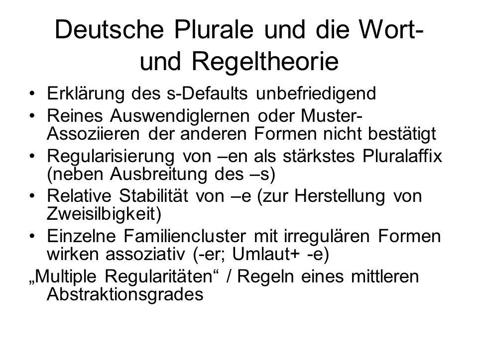 Deutsche Plurale und die Wort- und Regeltheorie Erklärung des s-Defaults unbefriedigend Reines Auswendiglernen oder Muster- Assoziieren der anderen Formen nicht bestätigt Regularisierung von –en als stärkstes Pluralaffix (neben Ausbreitung des –s) Relative Stabilität von –e (zur Herstellung von Zweisilbigkeit) Einzelne Familiencluster mit irregulären Formen wirken assoziativ (-er; Umlaut+ -e) Multiple Regularitäten / Regeln eines mittleren Abstraktionsgrades