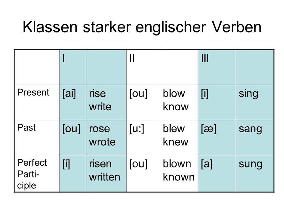 Klassen starker englischer Verben IIIIII Present [ai]rise write [ou]blow know [i]sing Past [ou]rose wrote [u:]blew knew [æ][æ]sang Perfect Parti- cipl