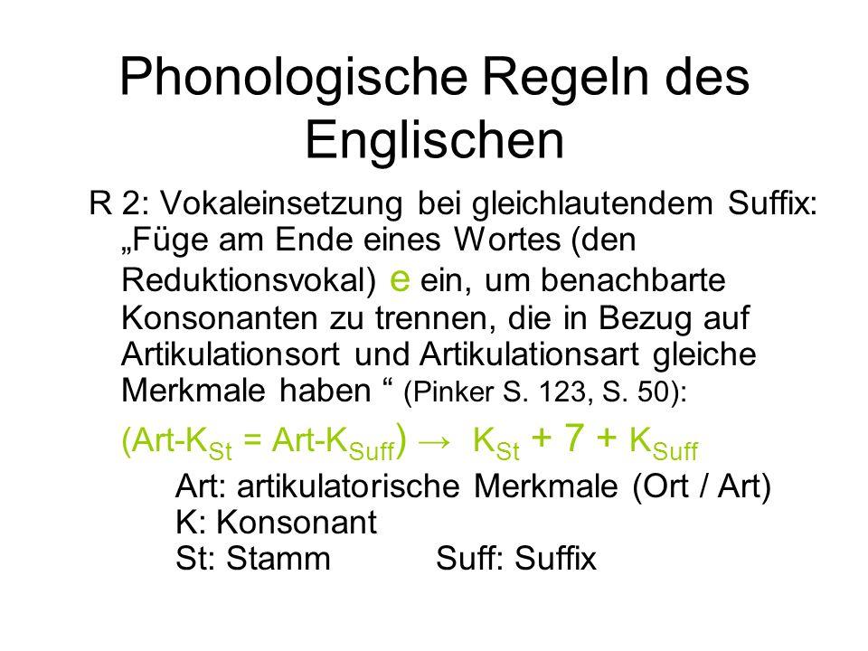 Vorteil phonologischer Regeln …müssen nicht für jeden morphologischen Kontext separat formuliert werden …müssen nicht für jedes Phonem einzeln formuliert werden, sondern können sich auch nur auf artikulatorische Merkmale beziehen