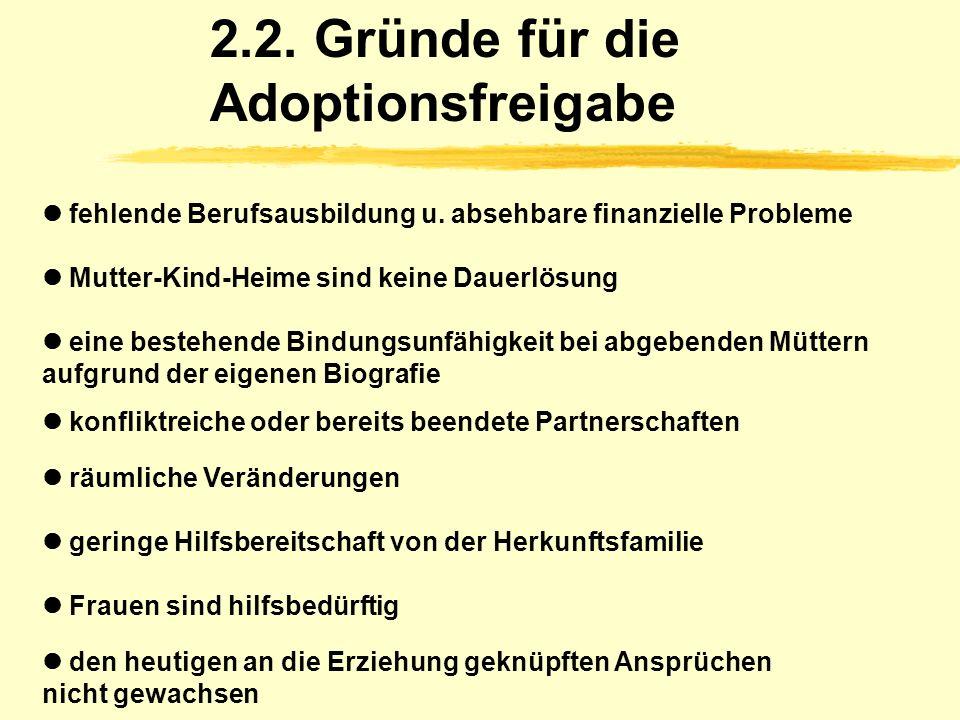 2.1. Gründe für die Nichtnennung der Kindsväter Fällige Unterhaltszahlung Frauen suchen die Schuld für die Schwangerschaft bei sich Frauen wollen dem