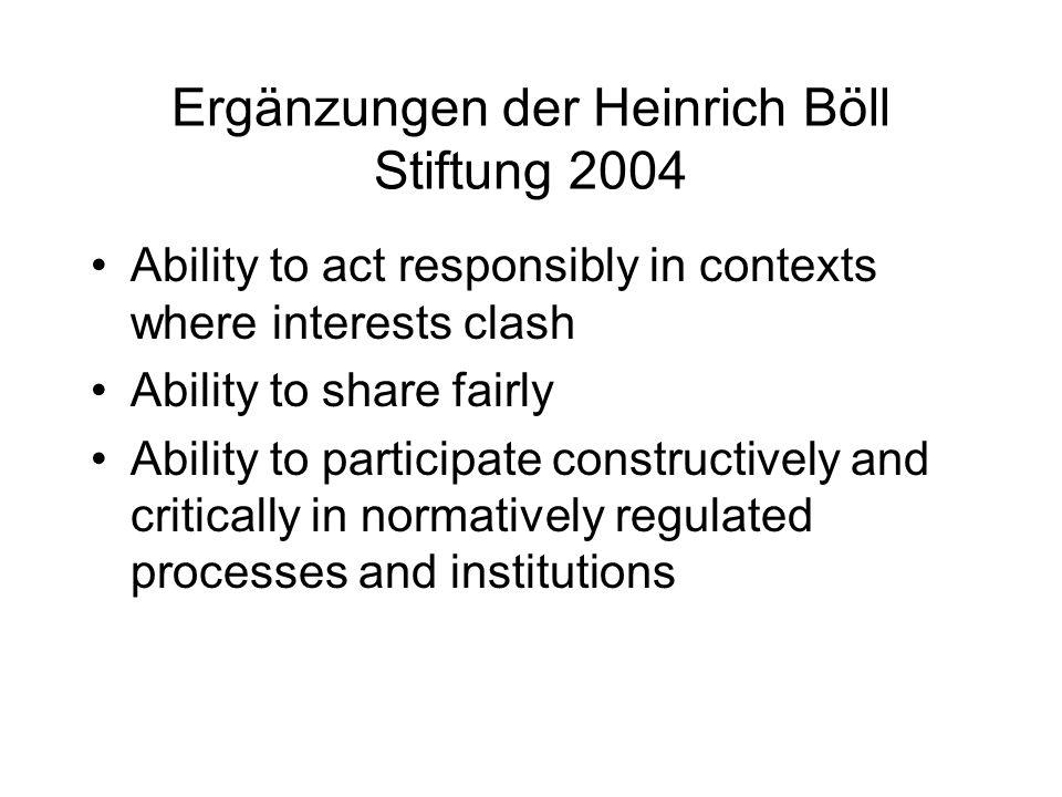 Ethische Folgerungen aus der Agenda 21 (Nach Rasmussen, alias Niebuhr 1994) Sustainability (Wertschätzung anderer und zukünftiger Menschen) Equity & s