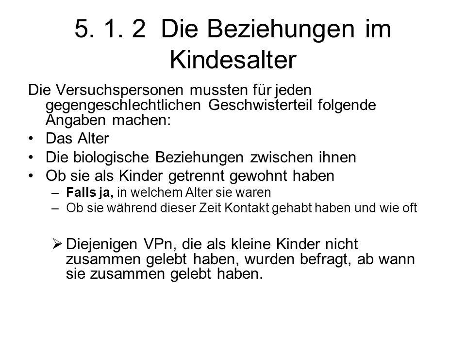 5. 1. 2 Die Beziehungen im Kindesalter Die Versuchspersonen mussten für jeden gegengeschlechtlichen Geschwisterteil folgende Angaben machen: Das Alter
