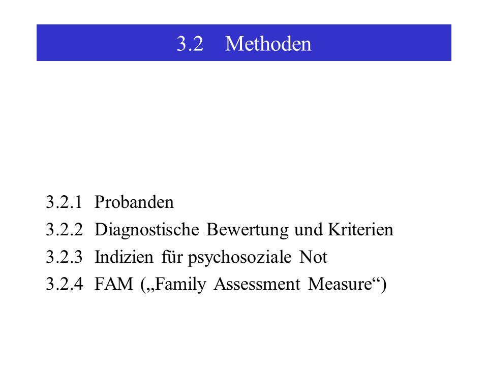 3.2Methoden 3.2.1Probanden 3.2.2Diagnostische Bewertung und Kriterien 3.2.3Indizien für psychosoziale Not 3.2.4FAM (Family Assessment Measure)