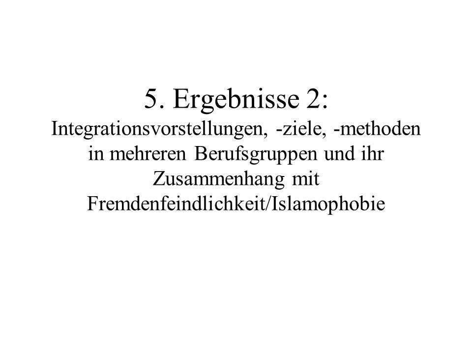 5. Ergebnisse 2: Integrationsvorstellungen, -ziele, -methoden in mehreren Berufsgruppen und ihr Zusammenhang mit Fremdenfeindlichkeit/Islamophobie