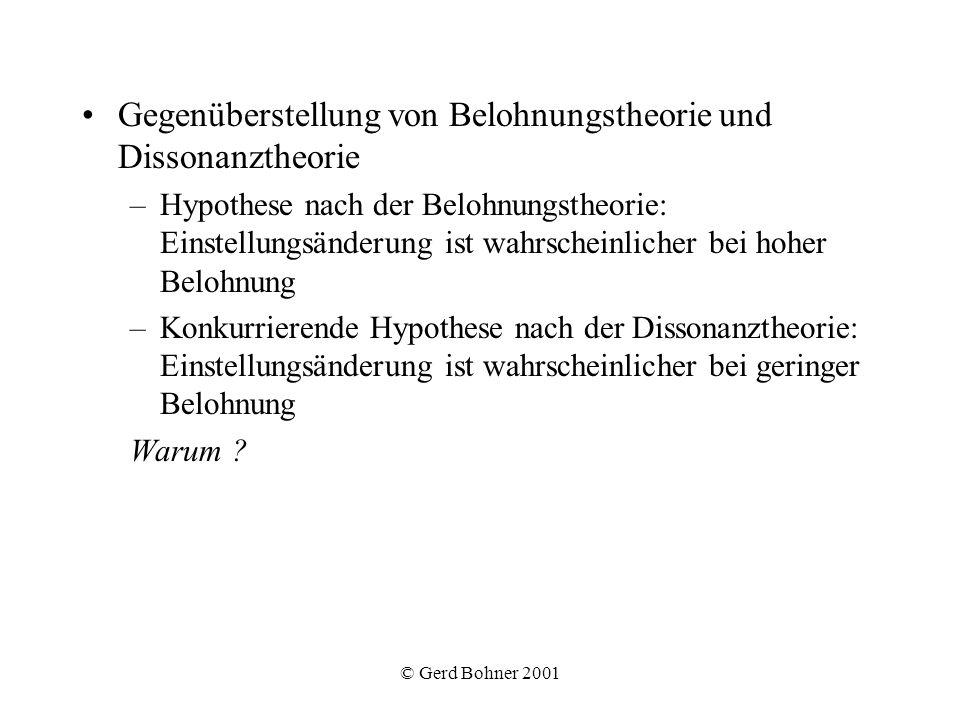 © Gerd Bohner 2001 Gegenüberstellung von Belohnungstheorie und Dissonanztheorie –Hypothese nach der Belohnungstheorie: Einstellungsänderung ist wahrsc