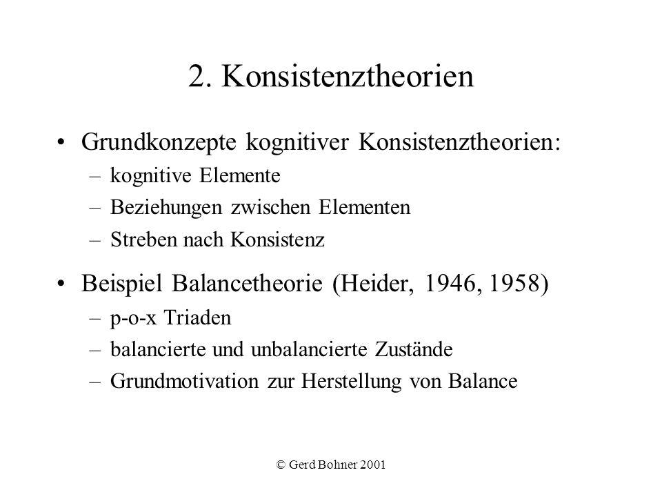 © Gerd Bohner 2001 2. Konsistenztheorien Grundkonzepte kognitiver Konsistenztheorien: –kognitive Elemente –Beziehungen zwischen Elementen –Streben nac
