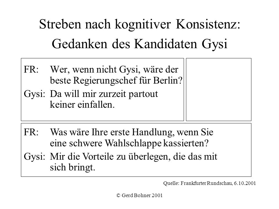 © Gerd Bohner 2001 Streben nach kognitiver Konsistenz: Gedanken des Kandidaten Gysi FR:Wer, wenn nicht Gysi, wäre der beste Regierungschef für Berlin?