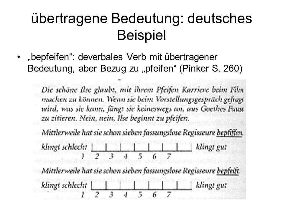 übertragene Bedeutung: deutsches Beispiel bepfeifen: deverbales Verb mit übertragener Bedeutung, aber Bezug zu pfeifen (Pinker S. 260)
