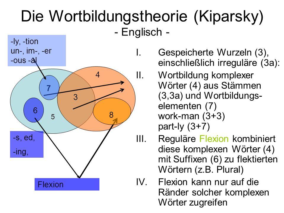 Die Wortbildungstheorie (Kiparsky) - Englisch - I.Gespeicherte Wurzeln (3), einschließlich irreguläre (3a): II.Wortbildung komplexer Wörter (4) aus St