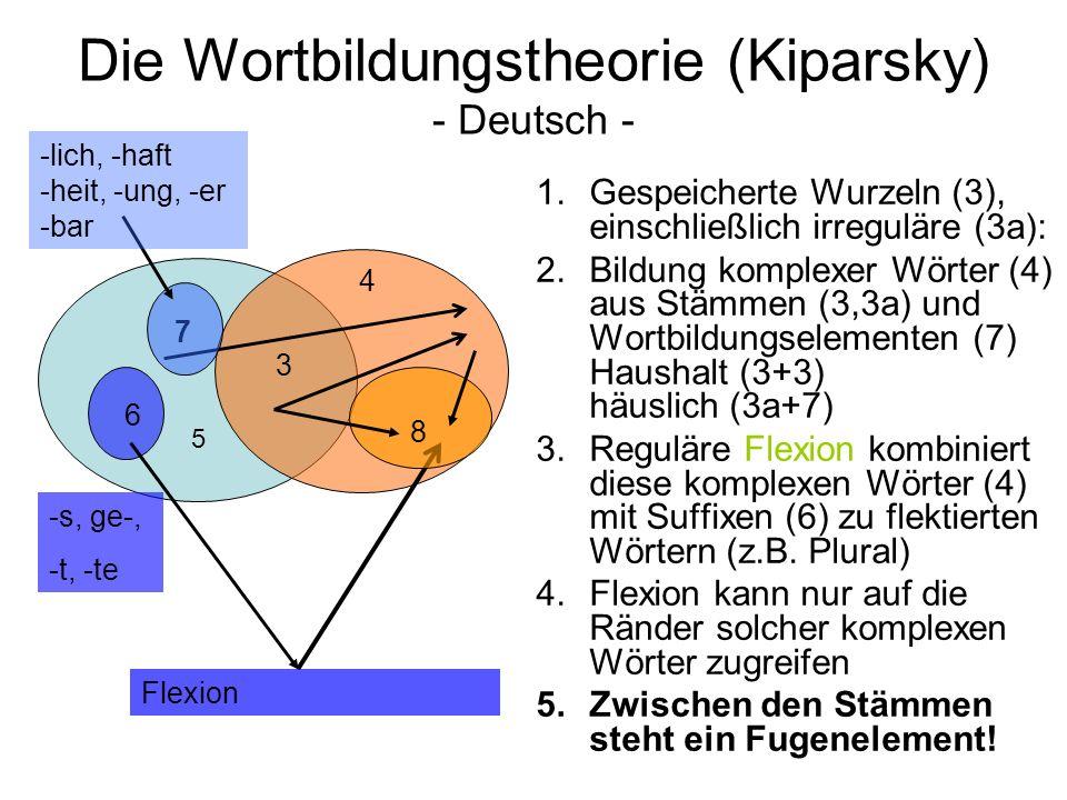 Die Wortbildungstheorie (Kiparsky) - Deutsch - 1.Gespeicherte Wurzeln (3), einschließlich irreguläre (3a): 2.Bildung komplexer Wörter (4) aus Stämmen