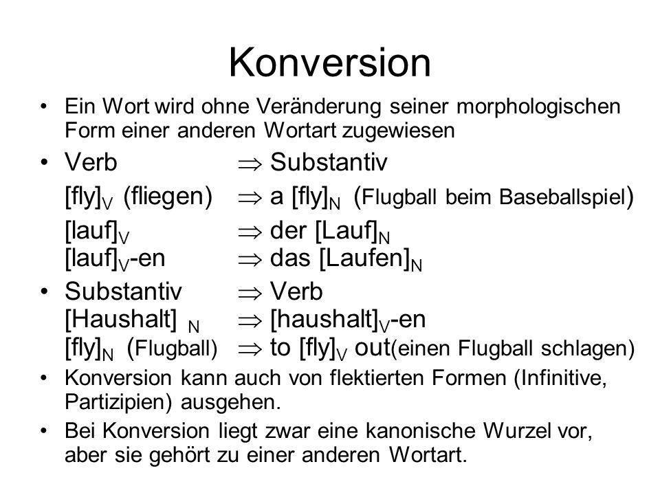 Konversion Ein Wort wird ohne Veränderung seiner morphologischen Form einer anderen Wortart zugewiesen Verb Substantiv [fly] V (fliegen) a [fly] N ( F