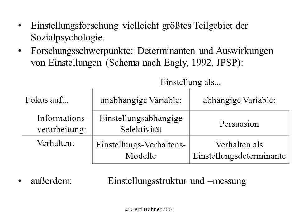 © Gerd Bohner 2001 Einstellungsforschung vielleicht größtes Teilgebiet der Sozialpsychologie. Forschungsschwerpunkte: Determinanten und Auswirkungen v