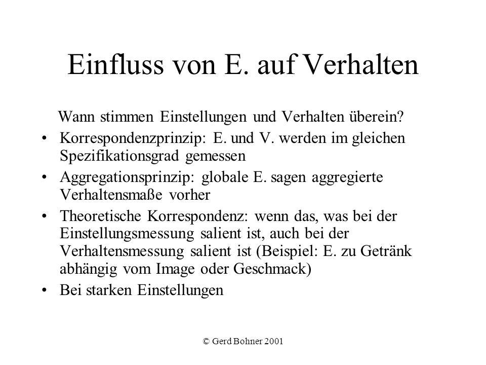 © Gerd Bohner 2001 Einfluss von E. auf Verhalten Wann stimmen Einstellungen und Verhalten überein? Korrespondenzprinzip: E. und V. werden im gleichen