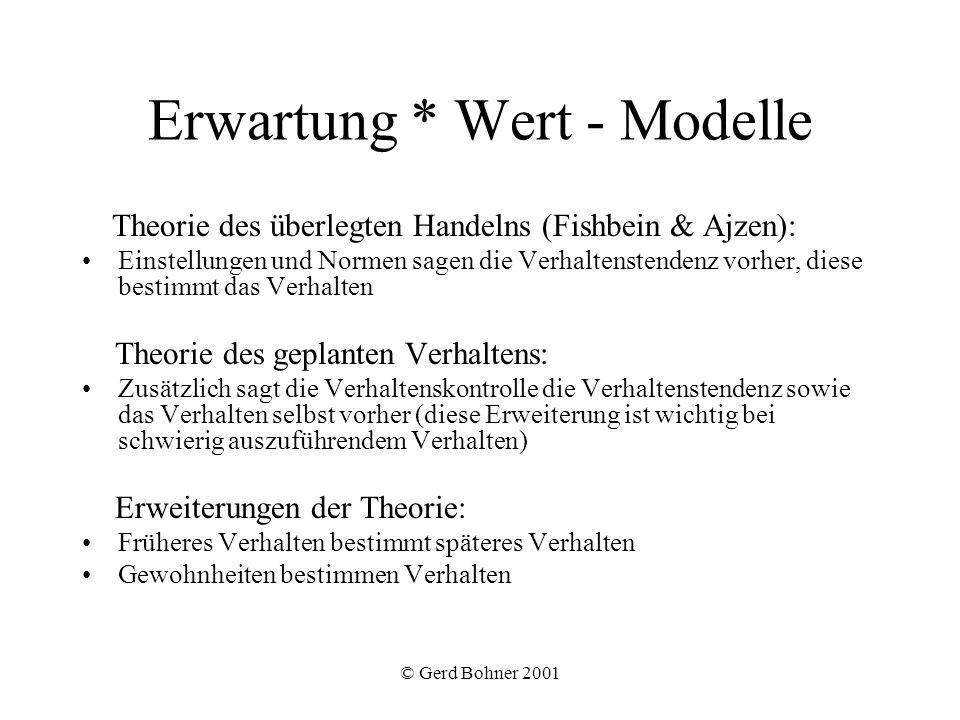 © Gerd Bohner 2001 Erwartung * Wert - Modelle Theorie des überlegten Handelns (Fishbein & Ajzen): Einstellungen und Normen sagen die Verhaltenstendenz