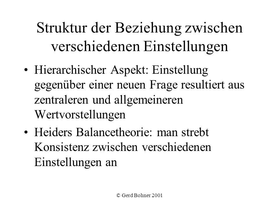 © Gerd Bohner 2001 (b) Messung Direkte Verfahren oder Selbstberichtskalen –Likert-Skalen: Erfassung von beliefs (z.T.