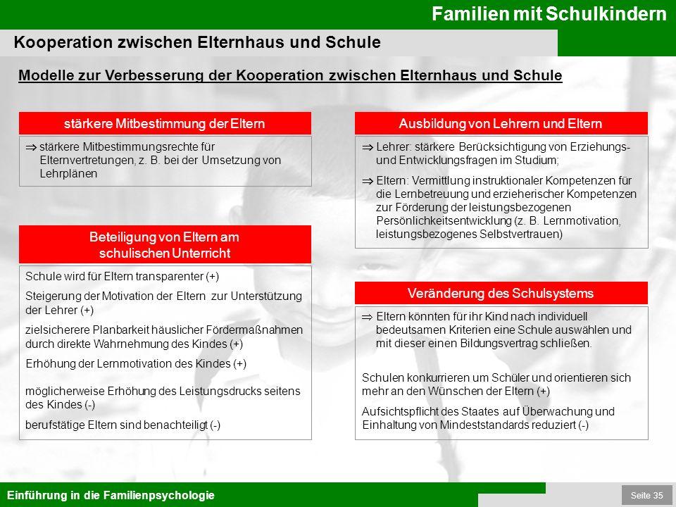 Seite 35 Familien mit Schulkindern Einführung in die Familienpsychologie Kooperation zwischen Elternhaus und Schule Modelle zur Verbesserung der Koope