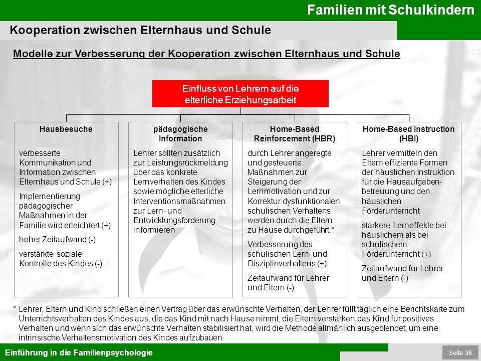 Seite 36 Familien mit Schulkindern Einführung in die Familienpsychologie Kooperation zwischen Elternhaus und Schule Modelle zur Verbesserung der Koope