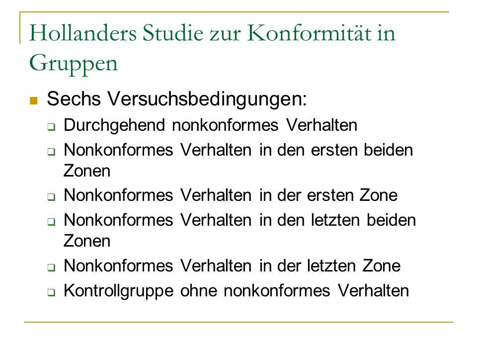 Hollanders Studie zur Konformität in Gruppen Durchführung: Am Anfang mussten sich die Gruppenmitglieder fünf Minuten lang besprechen Herstellung von Gruppenerwartungen.