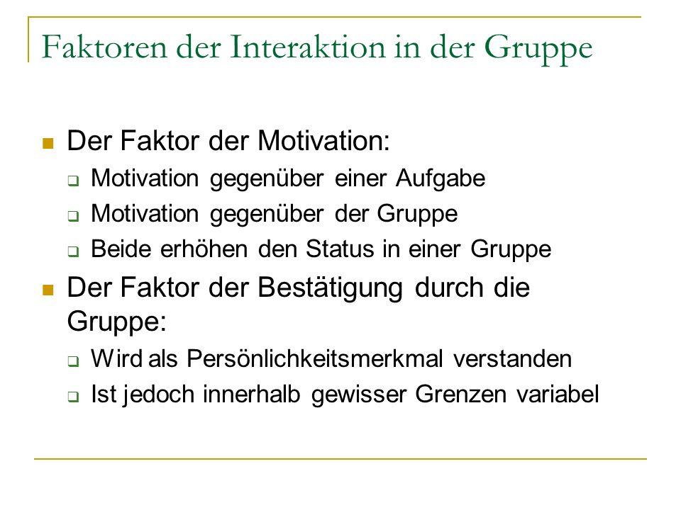 Faktoren der Interaktion in der Gruppe Der Faktor des Wertes eines Individuums für die Gruppe: Der α-Wert bezieht sich auf die Kompetenz eines Individuums bei Gruppenaufgaben.