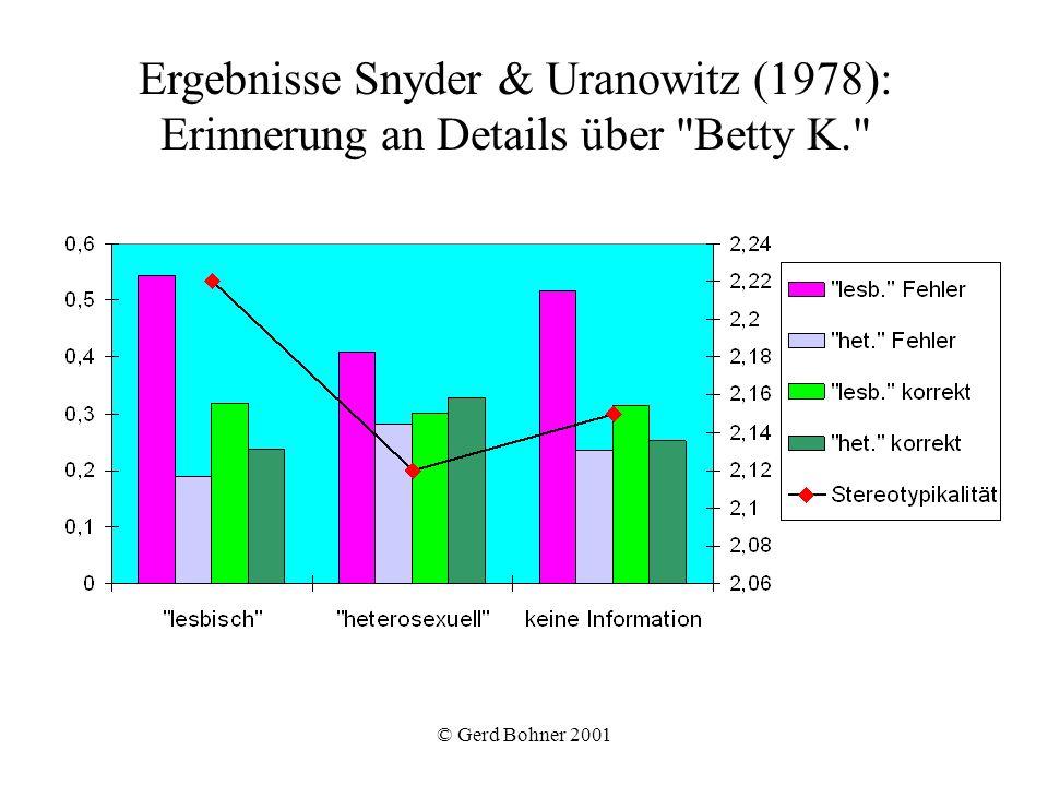 © Gerd Bohner 2001 Ergebnisse Snyder & Uranowitz (1978): Erinnerung an Details über