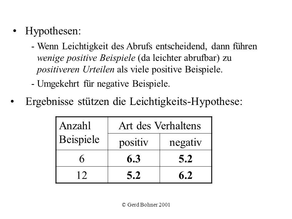 © Gerd Bohner 2001 Hypothesen: -Wenn Leichtigkeit des Abrufs entscheidend, dann führen wenige positive Beispiele (da leichter abrufbar) zu positiveren