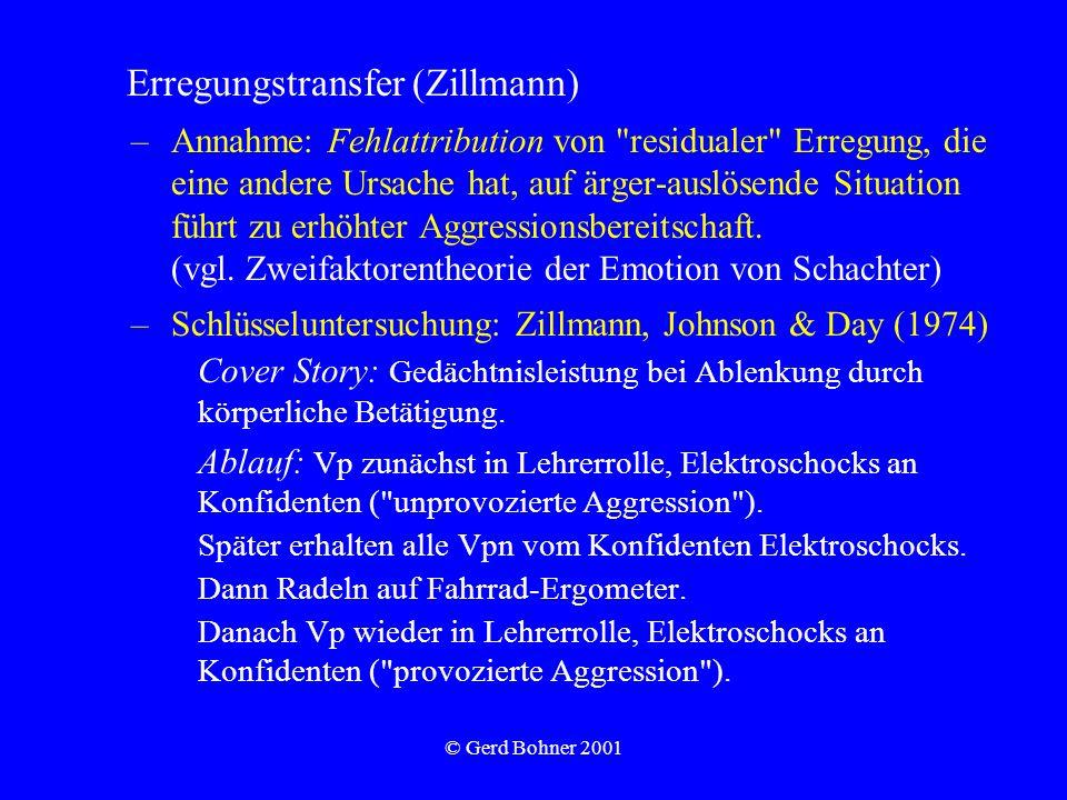 © Gerd Bohner 2001 Erregungstransfer (Zillmann) –Annahme: Fehlattribution von