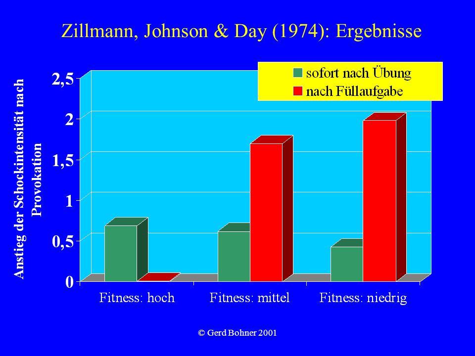 © Gerd Bohner 2001 Zillmann, Johnson & Day (1974): Ergebnisse