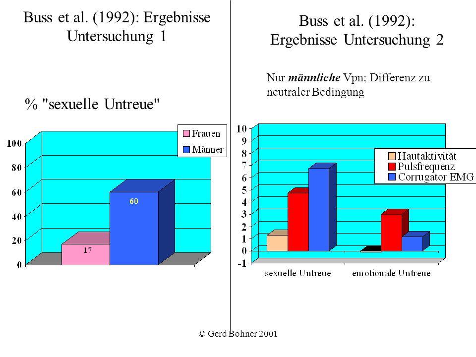 © Gerd Bohner 2001 Buss et al. (1992): Ergebnisse Untersuchung 1 %