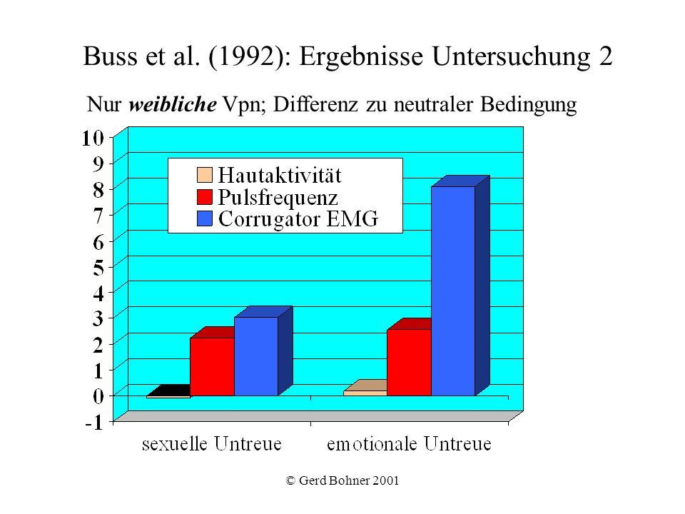 © Gerd Bohner 2001 Buss et al. (1992): Ergebnisse Untersuchung 2 Nur weibliche Vpn; Differenz zu neutraler Bedingung