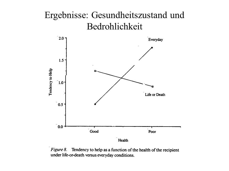 © Gerd Bohner 2001 Natürliche Selektion für Altruismus gegenüber Nicht- Verwandten.