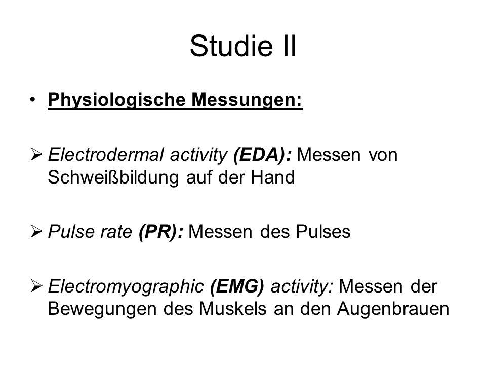 Studie II Physiologische Messungen: Electrodermal activity (EDA): Messen von Schweißbildung auf der Hand Pulse rate (PR): Messen des Pulses Electromyographic (EMG) activity: Messen der Bewegungen des Muskels an den Augenbrauen
