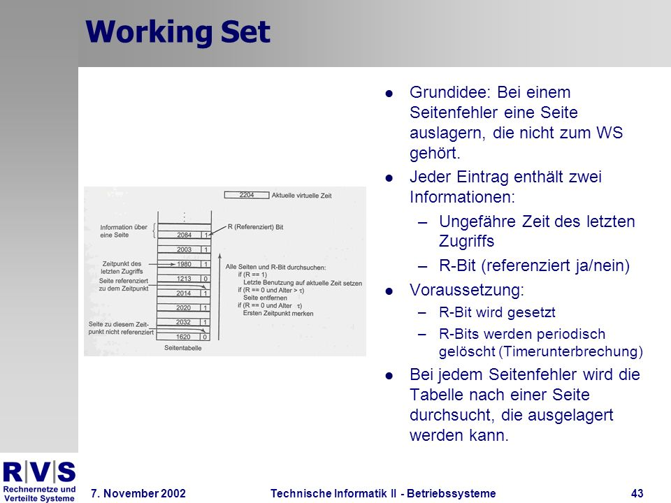 Technische Informatik II - Betriebssysteme 7. November 2002Technische Informatik II - Betriebssysteme43 Working Set Grundidee: Bei einem Seitenfehler